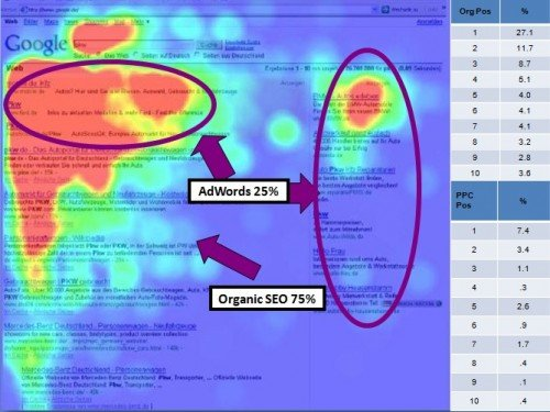 old search heatmaps